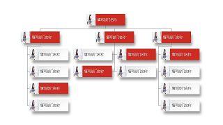 深红组织结构PPT图表-17