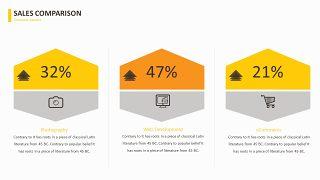 黄色数据关系PPT图表-12