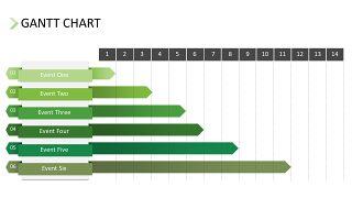 绿色甘特图PPT图表-29