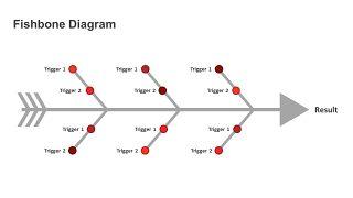 红色鱼骨图和甘特图PPT图表-13