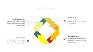 黄色关联关系PPT图表-18