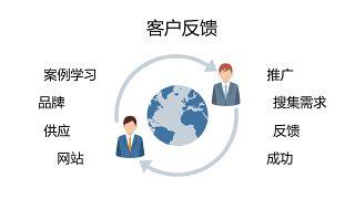 蓝色商务人物PPT图表-27
