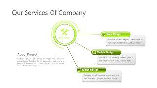 绿色三项关系PPT图表-6