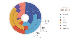 圆形饼状图PPT图表5