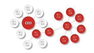 深红组织结构PPT图表-18