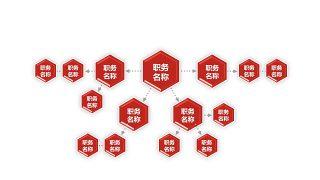 深红组织结构PPT图表-24