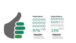清新绿色数据关系PPT图表-23