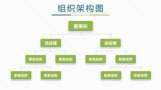 绿色组织结构PPT图表-10