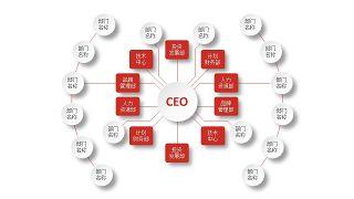 深红组织结构PPT图表-3