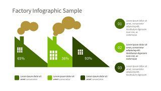绿色三项关系PPT图表-25
