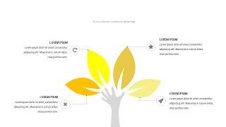 黄色关联关系PPT图表-13