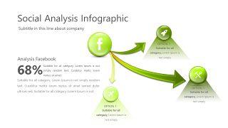 绿色三项关系PPT图表-9