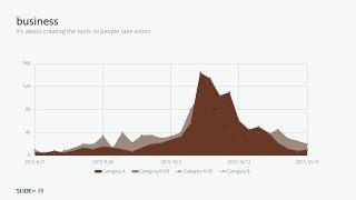 咖啡色数据分析PPT图表-28