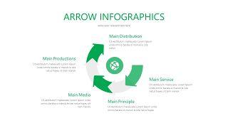 绿色流程图PPT图表-8