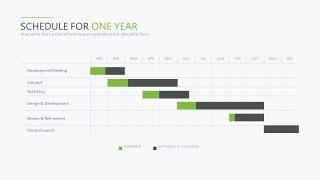 绿色甘特图PPT图表-26