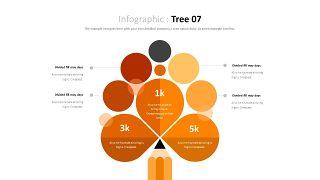 橙色总分关系PPT图表-14