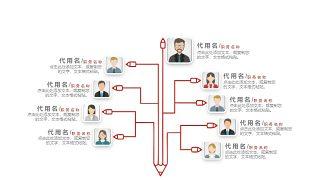 深红组织结构PPT图表-29