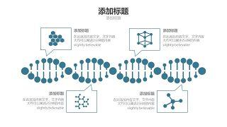 蓝色医学医疗医用PPT图表4