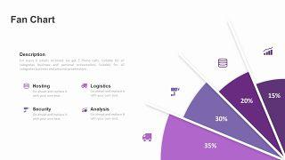 紫色商务对比关系PPT图表-18
