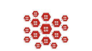 深红组织结构PPT图表-25