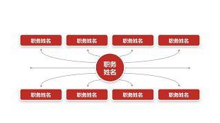 深红组织结构PPT图表-27