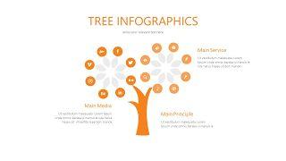 橙色总分关系PPT图表-3