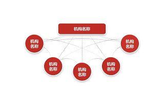 深红组织结构PPT图表-26