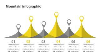 黄色并列关系PPT图表-7