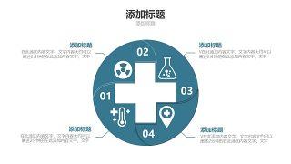 蓝色医学医疗医用PPT图表10