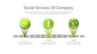 绿色三项关系PPT图表-8