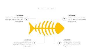黄色关联关系PPT图表-2