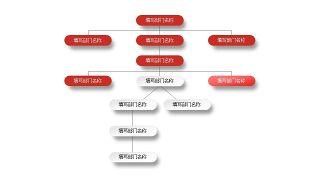 深红组织结构PPT图表-13