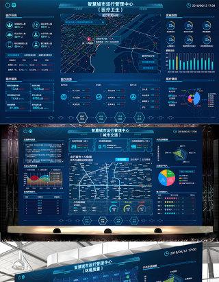 原创整套智慧城市运行管理系统可视化数据大屏