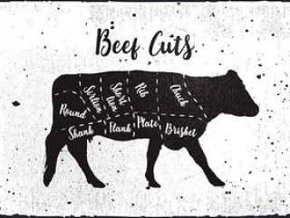 的牛肉削减矢量背景
