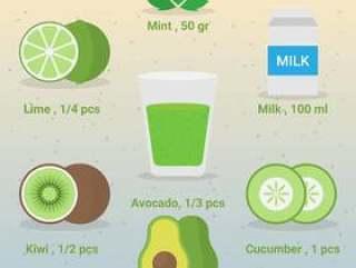 在玻璃侧视图例证的健康自然食物绿色圆滑的人