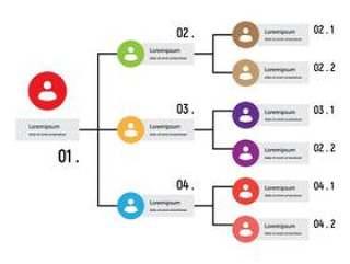 组织结构图图表