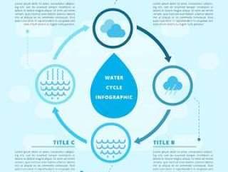 水循环矢量图