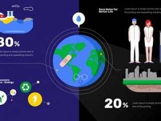 清洁水倡导信息图表矢量平面插画