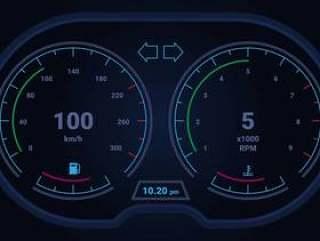 用户界面平视显示器和图表元素