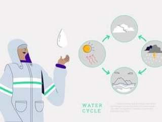 记者信息图表矢量图水循环平lIne