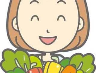 家庭主妇电子蔬菜 - 胸围