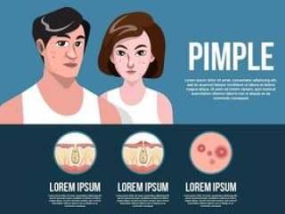 妇女和人有丘疹的在面孔传染媒介例证
