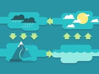 水循环图矢量