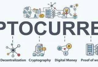 加密货币横幅web图标集,密码学和数字货币。