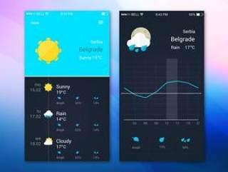 天气界面源文件-Weather App Ui Design