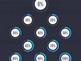 套infographics设计的圈子百分比图