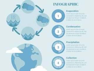 矢量水循环信息图表
