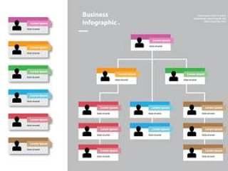 色卡组织结构图图表
