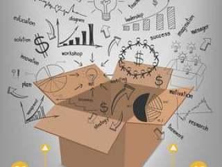 打开箱子图画经营战略计划概念想法