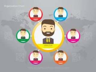 组织结构图,业务结构